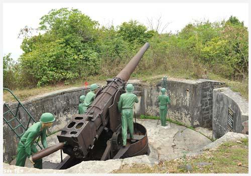 Fort de canon Cat Ba