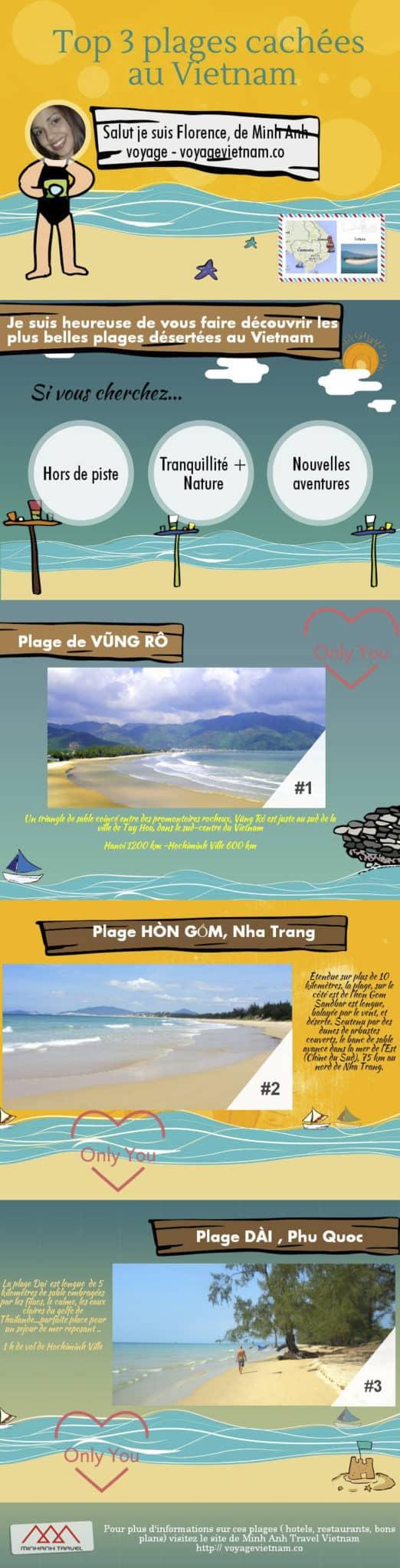 plages vietnam