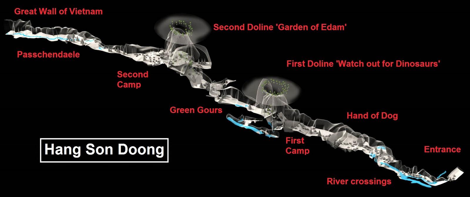 Plan de La grotte Son DoongPlan de La grotte Son Doong